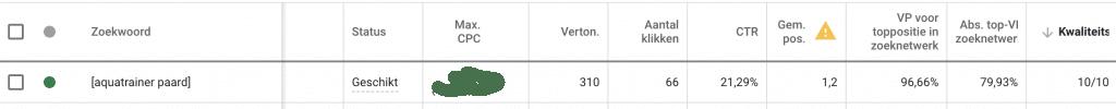 Google-Ads-positie-statistieken