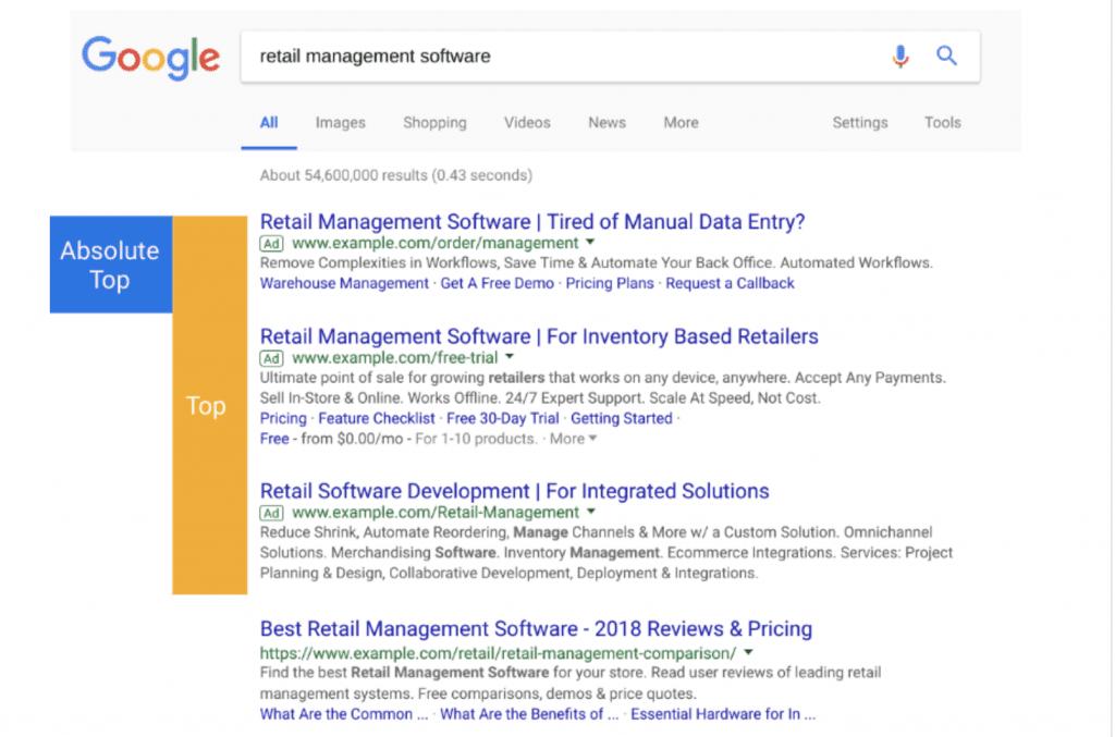 Vertoningspercentage voor toppositie en absolute toppositie in Google Ads.