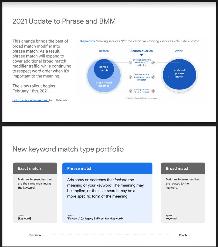 Update BMM en Phrase zoekwoorden Google