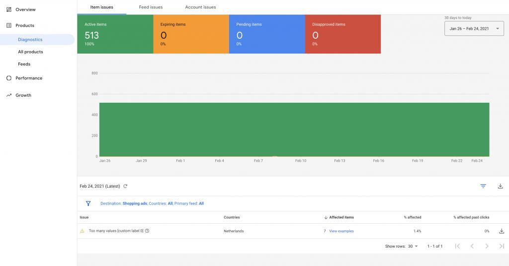 Google Merchant Center diagnostische gegevens