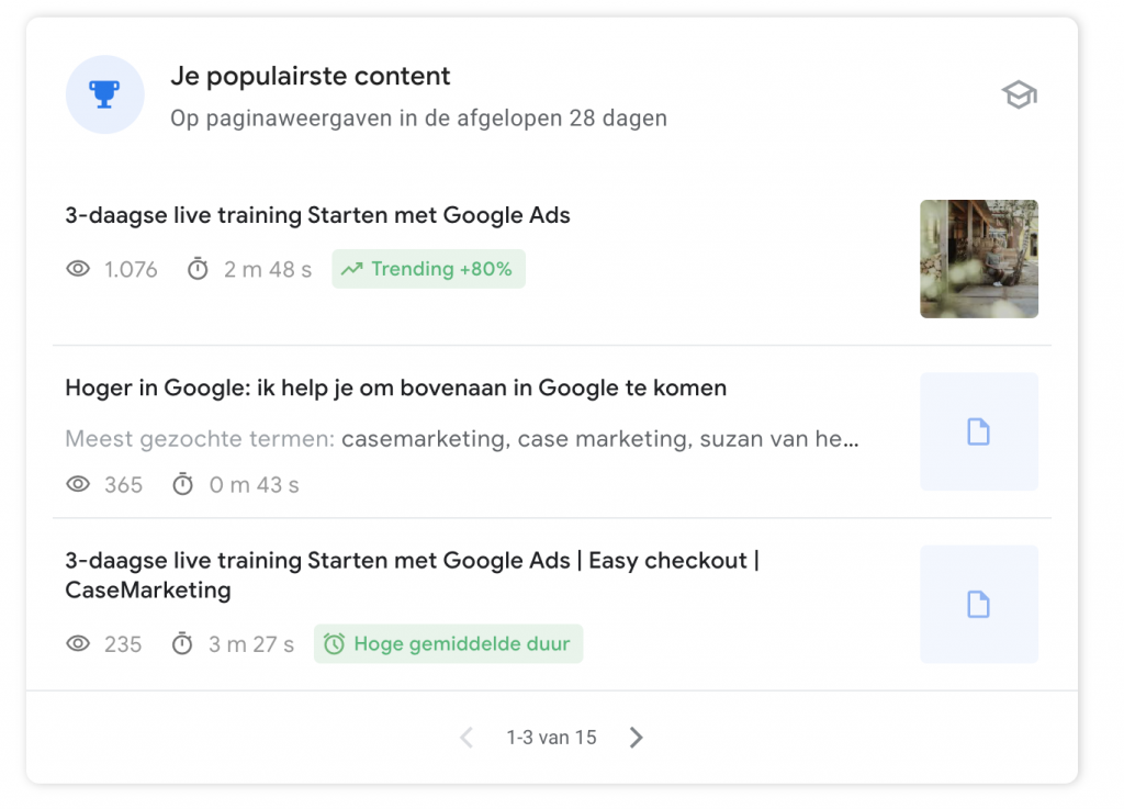 Google Search Console Insights - populairste content