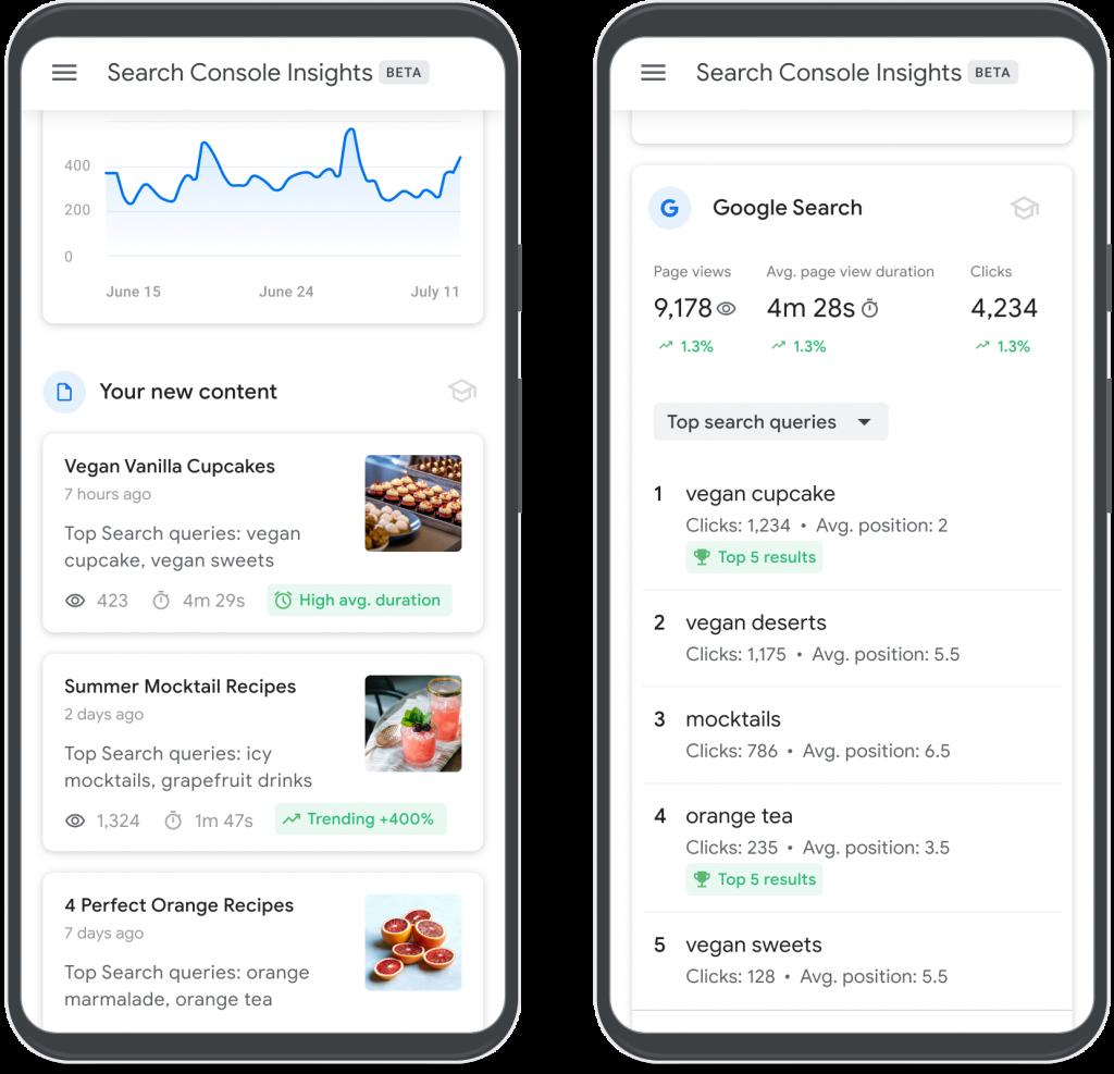 Google Search Console Insights - bron: Google