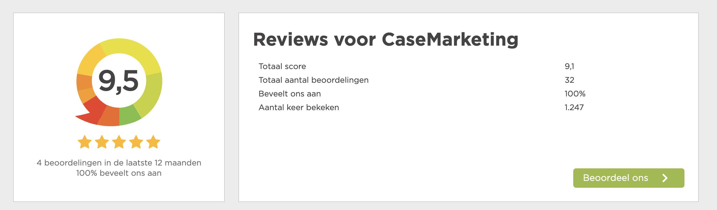 Klantenvertellen reviews en ervaringen CaseMarketing