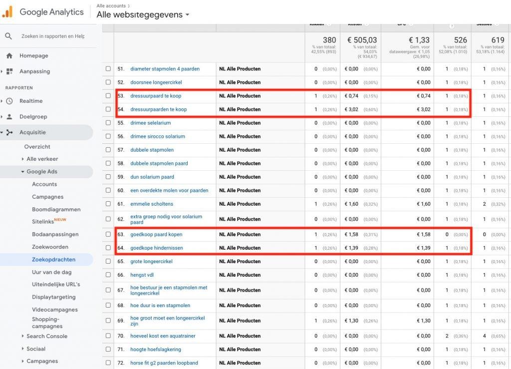 Zoekopdrachten bekijken in Google Analytics