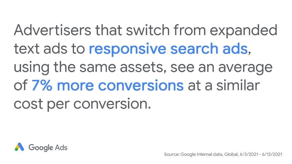 Aankondiging uitgebreide tekstadvertenties van Google verdwijnen